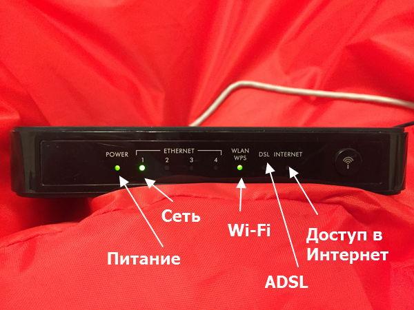 Индикаторы на передней панели wifi роутера - правильные значения